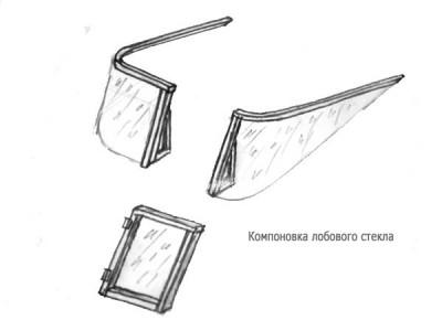 Лобовое стекло для лодки